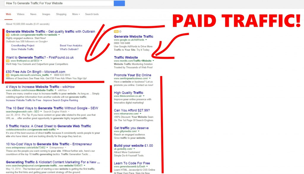 How To Generate Traffic For Your Website