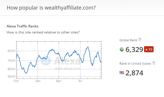What Is Wealthy Affiliate For